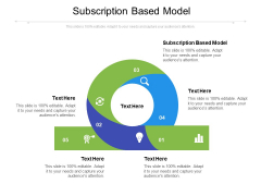 Subscription Based Model Ppt PowerPoint Presentation Infographic Template Information Cpb Pdf