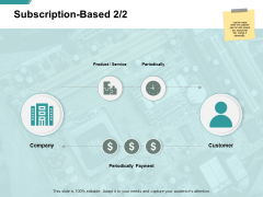 Subscription Based Resources Ppt PowerPoint Presentation Inspiration Outfit
