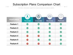 Subscription Plans Comparison Chart Ppt PowerPoint Presentationmodel Brochure