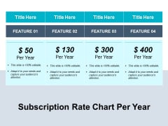 Subscription Rate Chart Per Year Ppt PowerPoint Presentation Styles Images PDF