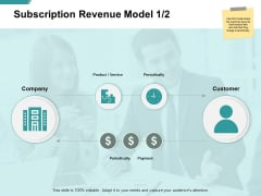 Subscription Revenue Model Customer Service Ppt PowerPoint Presentation Gallery Format Ideas