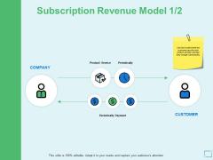 Subscription Revenue Model Measuring Ppt PowerPoint Presentation File Format