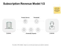 Subscription Revenue Model Periodically Ppt PowerPoint Presentation Professional Inspiration