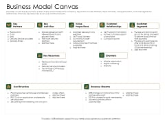 Substitute Financing Pitch Deck Business Model Canvas Slides PDF