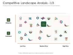 Substitute Financing Pitch Deck Competitive Landscape Analysis Price Structure PDF