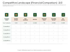 Substitute Financing Pitch Deck Competitive Landscape Financial Comparison Revenue Ideas PDF