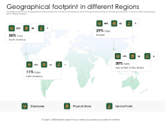 Substitute Financing Pitch Deck Geographical Footprint In Different Regions Download PDF