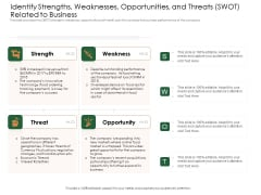 Substitute Financing Pitch Deck Identify Strengths Weaknesses Opportunities And Threats SWOT Related To Business Formats PDF