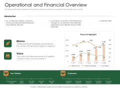 Substitute Financing Pitch Deck Operational And Financial Overview Diagrams PDF