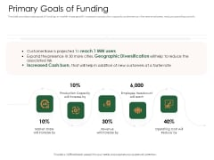 Substitute Financing Pitch Deck Primary Goals Of Funding Structure PDF