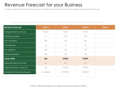 Substitute Financing Pitch Deck Revenue Forecast For Your Business Formats PDF