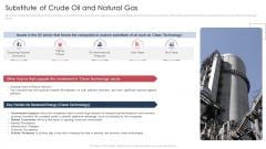 Substitute Of Crude Oil And Natural Gas Portrait PDF