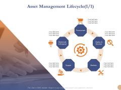 Substructure Segment Analysis Asset Management Lifecycle Procurement Ppt Slides Graphics Pictures PDF