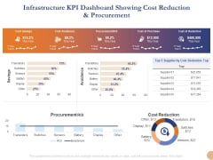 Substructure Segment Analysis Infrastructure KPI Dashboard Showing Cost Reduction And Procurement Demonstration PDF
