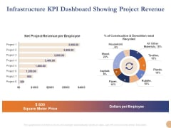 Substructure Segment Analysis Infrastructure KPI Dashboard Showing Project Revenue Summary PDF
