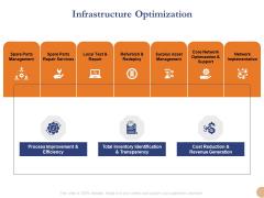 Substructure Segment Analysis Infrastructure Optimization Ppt Styles Topics PDF