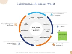 Substructure Segment Analysis Infrastructure Resilience Wheel Ppt Pictures Topics PDF