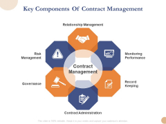 Substructure Segment Analysis Key Components Of Contract Management Ppt Slides Inspiration PDF