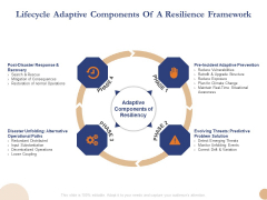 Substructure Segment Analysis Lifecycle Adaptive Components Of A Resilience Framework Microsoft PDF