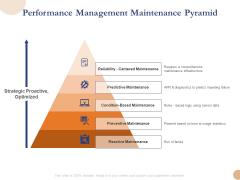 Substructure Segment Analysis Performance Management Maintenance Pyramid Inspiration PDF