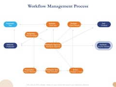 Substructure Segment Analysis Workflow Management Process Ppt Show Examples PDF
