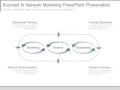Succeed In Network Marketing Powerpoint Presentation