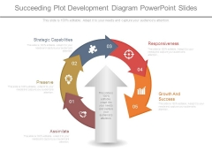 Succeeding Plot Development Diagram Powerpoint Slides