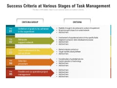 Success Criteria At Various Stages Of Task Management Ppt PowerPoint Presentation File Portfolio PDF