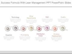 Success Formula With Lean Management Ppt Powerpoint Slides
