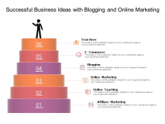 Successful Business Ideas With Blogging And Online Marketing Ppt PowerPoint Presentation Infographics Show PDF