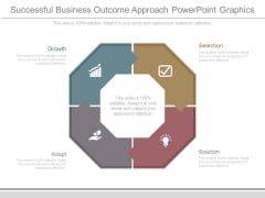 Successful Business Outcome Approach Powerpoint Graphics