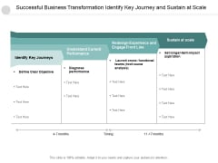 Successful Business Transformation Identify Key Journey And Sustain At Scale Ppt PowerPoint Presentation Ideas Samples