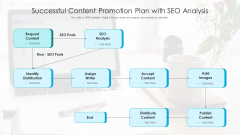 Successful Content Promotion Plan With SEO Analysis Ppt Infographics Graphics Example PDF