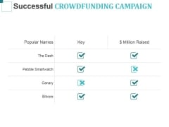 Successful Crowdfunding Campaign Ppt PowerPoint Presentation Gallery Inspiration