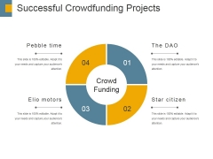 Successful Crowdfunding Projects Ppt PowerPoint Presentation Layouts Influencers