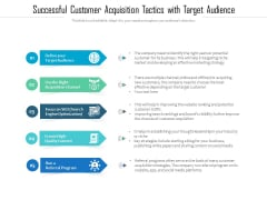 Successful Customer Acquisition Tactics With Target Audience Ppt PowerPoint Presentation Gallery Example Introduction PDF