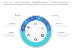 Successful Customer Engagement Example Powerpoint Slide Designs Download