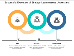 Successful Execution Of Strategy Learn Assess Understand Ppt Powerpoint Presentation Gallery Example