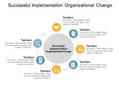 Successful Implementation Organizational Change Ppt PowerPoint Presentation Outline Good Cpb