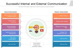 Successful Internal And External Communication Ppt PowerPoint Presentation Pictures Example PDF