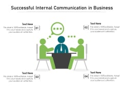 Successful Internal Communication In Business Ppt PowerPoint Presentation Infographics File Formats PDF