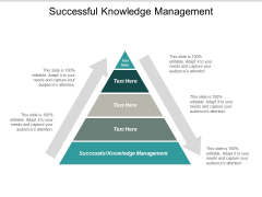 Successful Knowledge Management Ppt PowerPoint Presentation Styles Information