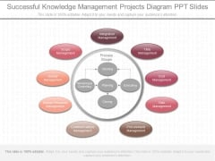 Successful Knowledge Management Projects Diagram Ppt Slides