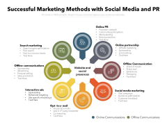 Successful Marketing Methods With Social Media And Pr Ppt PowerPoint Presentation Gallery Deck PDF