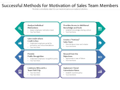 Successful Methods For Motivation Of Sales Team Members Ppt PowerPoint Presentation File Inspiration PDF