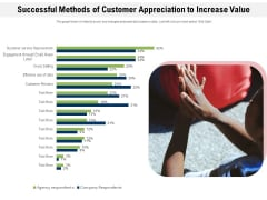 Successful Methods Of Customer Appreciation To Increase Value Ppt PowerPoint Presentation Gallery Portrait PDF