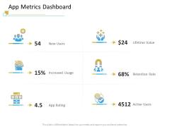 Successful Mobile Strategies For Business App Metrics Dashboard Microsoft PDF