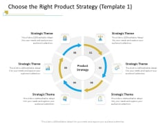 Successful Mobile Strategies For Business Choose The Right Product Strategy Theme Designs PDF
