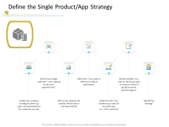 Successful Mobile Strategies For Business Define The Single Product App Strategy Elements PDF