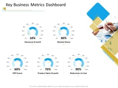 Successful Mobile Strategies For Business Key Business Metrics Dashboard Background PDF